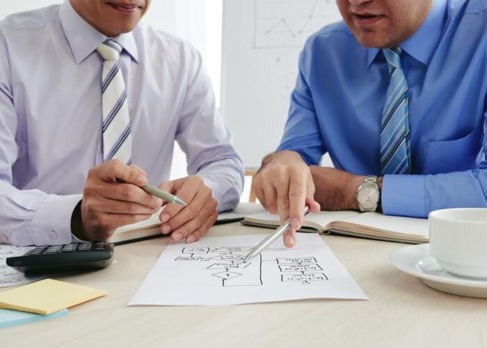 Innovative Organizational Growth - Strategic Planning