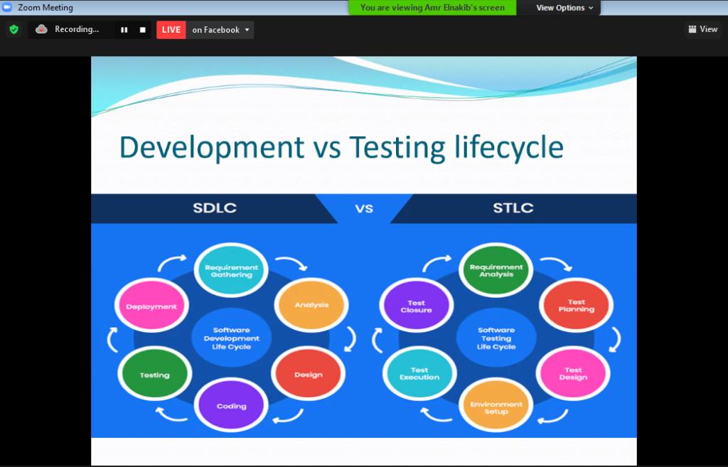 Software Testing Workshop – Day1